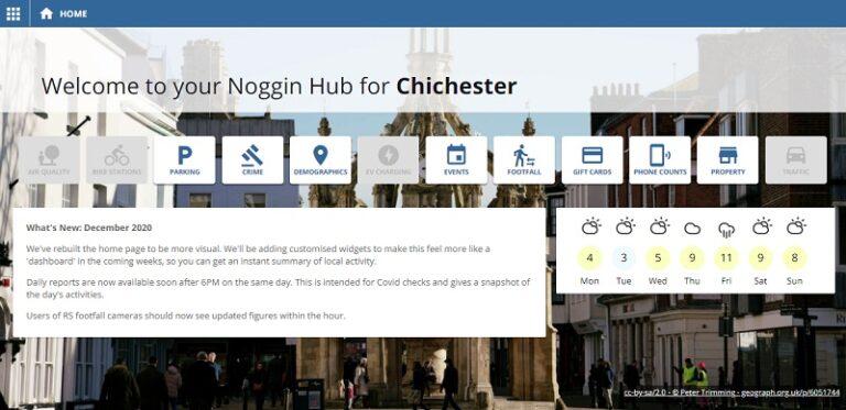 noggin hub for chichester
